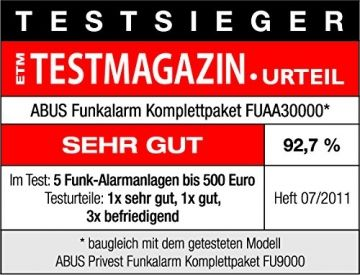 produktbericht abus privest fuaa30000 funk alarmanlage. Black Bedroom Furniture Sets. Home Design Ideas