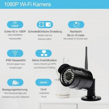 Wansview WLAN IP Outdoor Kamera W2